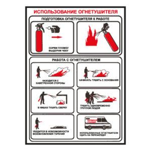 Знак использование огнетушителя