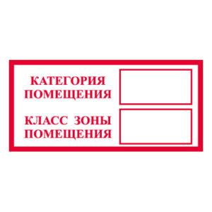 Знак категория помещения / Класс зоны помещения