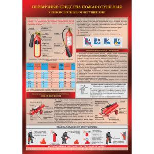 Плакат Углекислотный огнетушитель