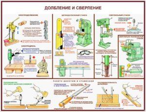 Плакат долбление и сверление древесины