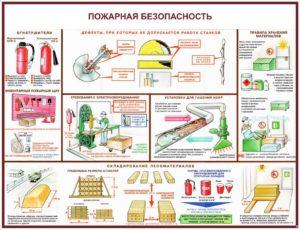 Плакат пожарная безопасность в деревообработке
