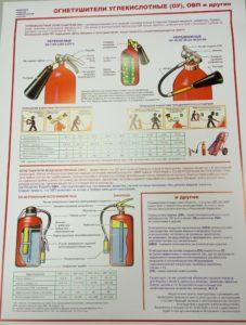 Плакат углекислотные огнетушители формат А2