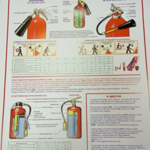 Плакат углекислотные огнетушители формат А2.
