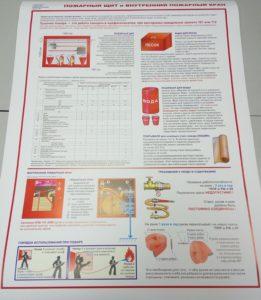 Плакат Пожарный щит и внутренний пожарный кран А2 (П1-Пщ)